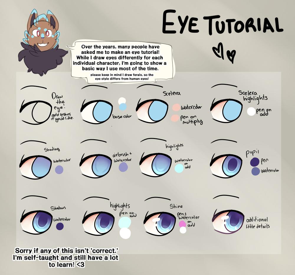 eye tutorial (finally)