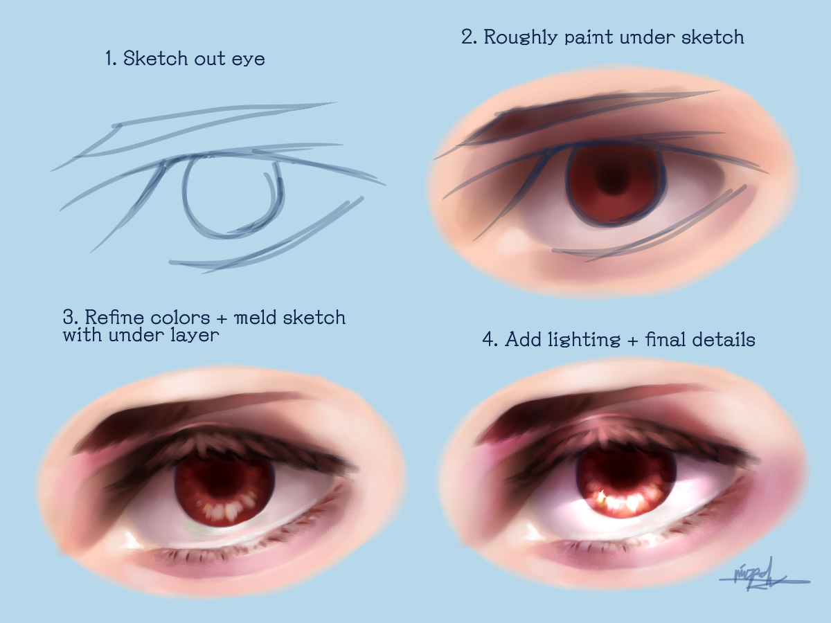 Semi-realistic Eye Tutorial Illust of Mizpah art painting eyetutorial eyes メイキング illustration 目イキング tutorial