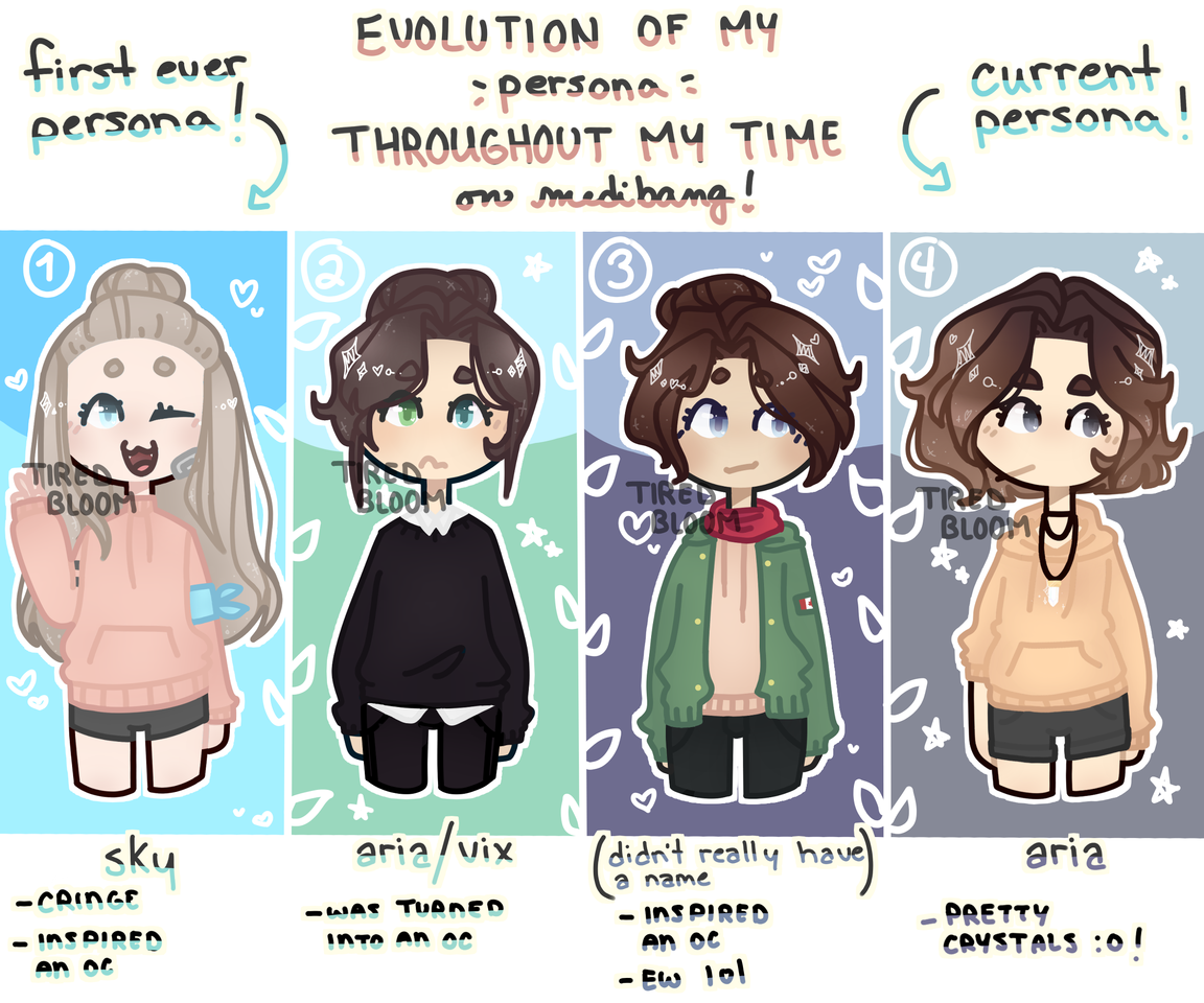 [Experiment] Evolution of my persona :o