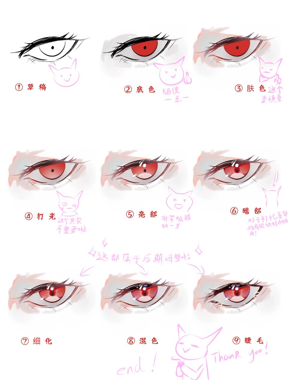 眼睛教程 Illust of ruagi medibangpaint illustration きょうてい painting 目イキング original 講座 教程 eyes メイキング