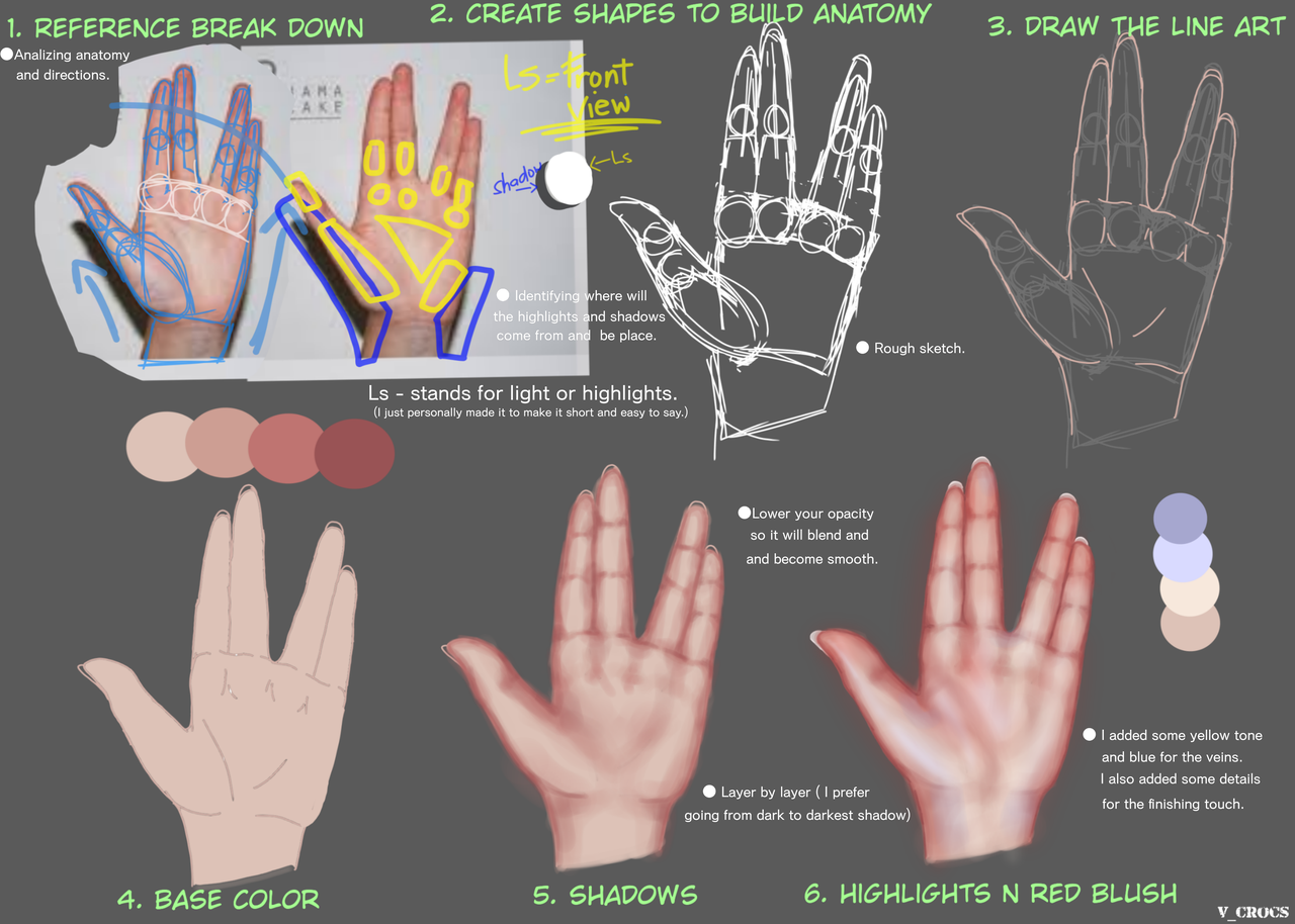 Hand Tutorial Illust of V_Crocs hand illustration semirealism tutorial realism