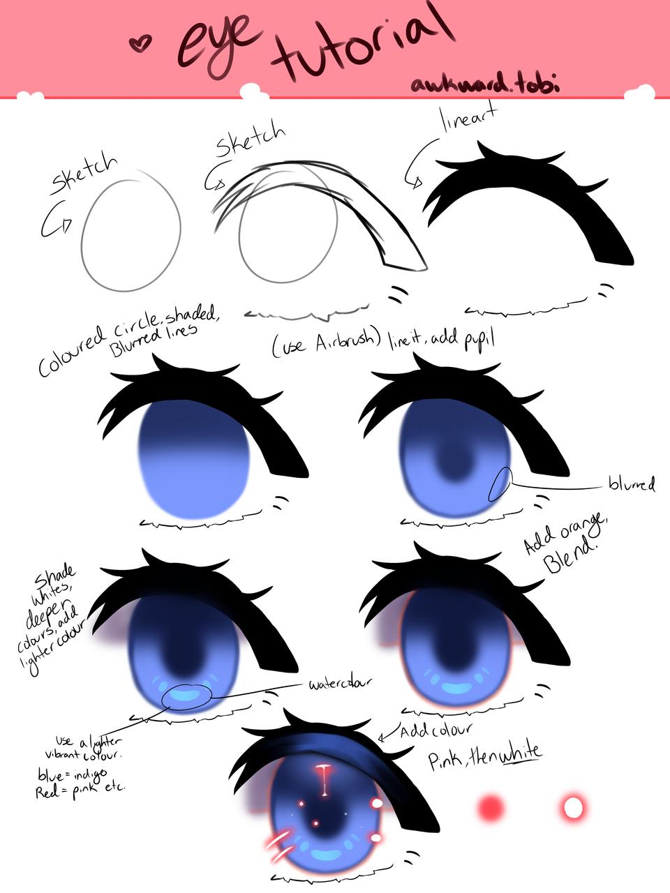 Updated eye tutorial Illust of AwkwardTobi The_Challengers tutorials tutorial eyes