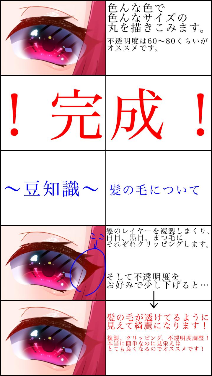目イキングもどき Illust of Lisa The_Challengers tutorial eyes