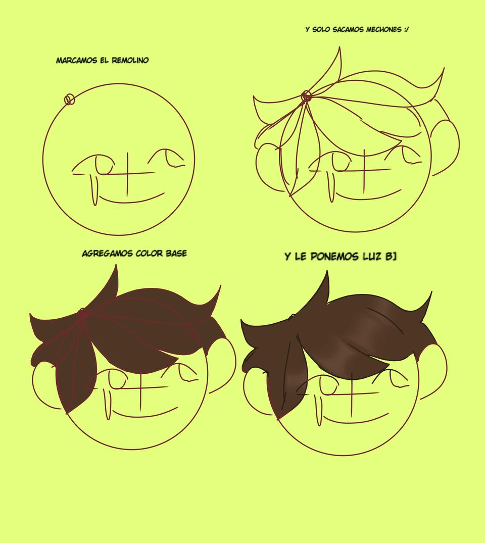 tutorial pedorro #2 cabello  Illust of El-mizzo medibangpaint