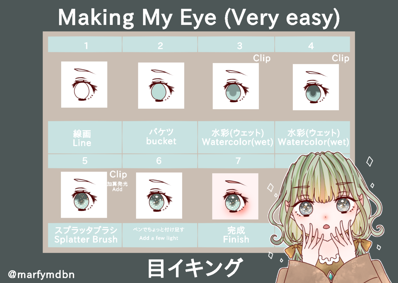 How To Draw My Eye Illust of Marfy The_Challengers girl Marfy きらきら eyes メイキング メルヘン 目イキング kawaii painting easy