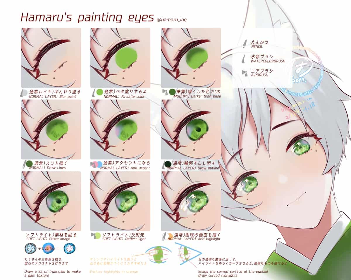 目のメイキング/Eye painting process