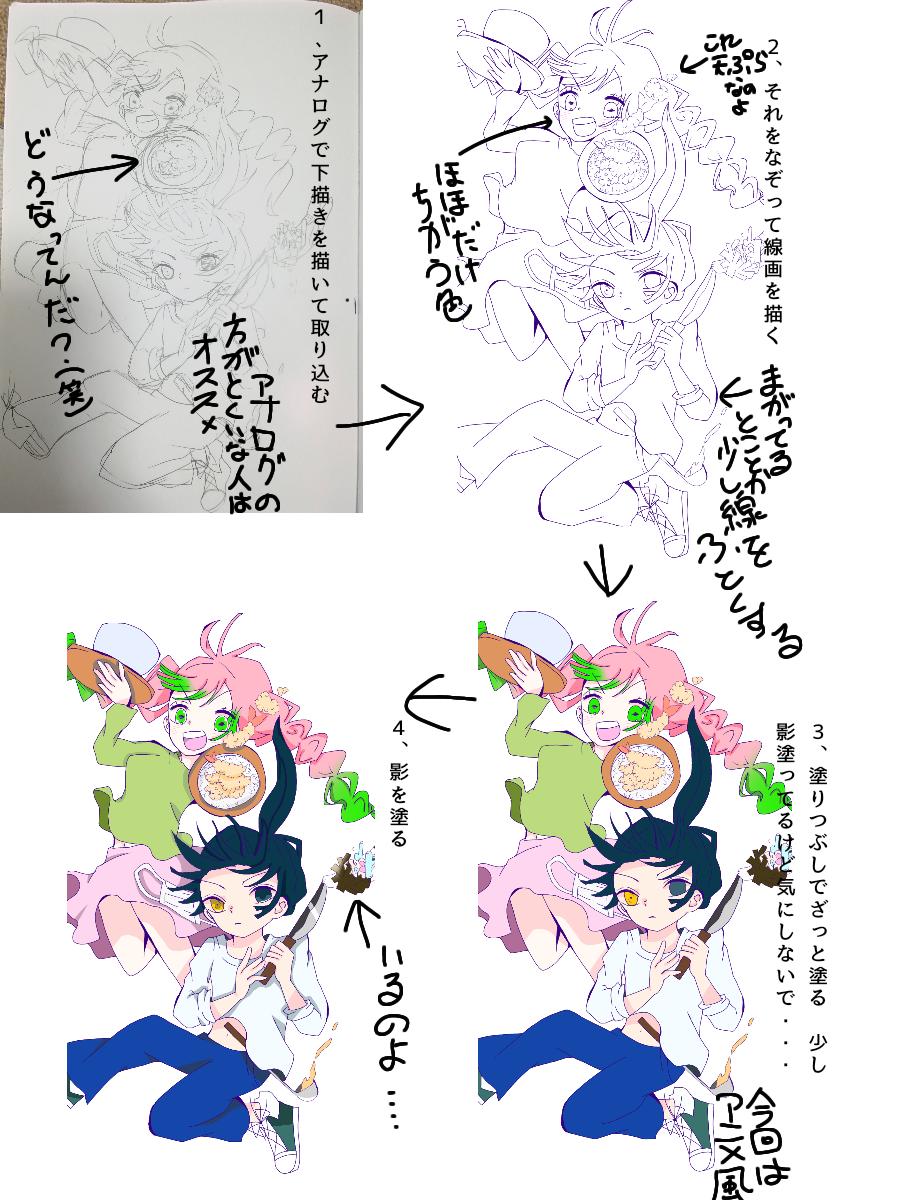 イラストメイキング 鬼のいない世界でも Illust of いと KimetsunoYaiba digital イラストメイキング