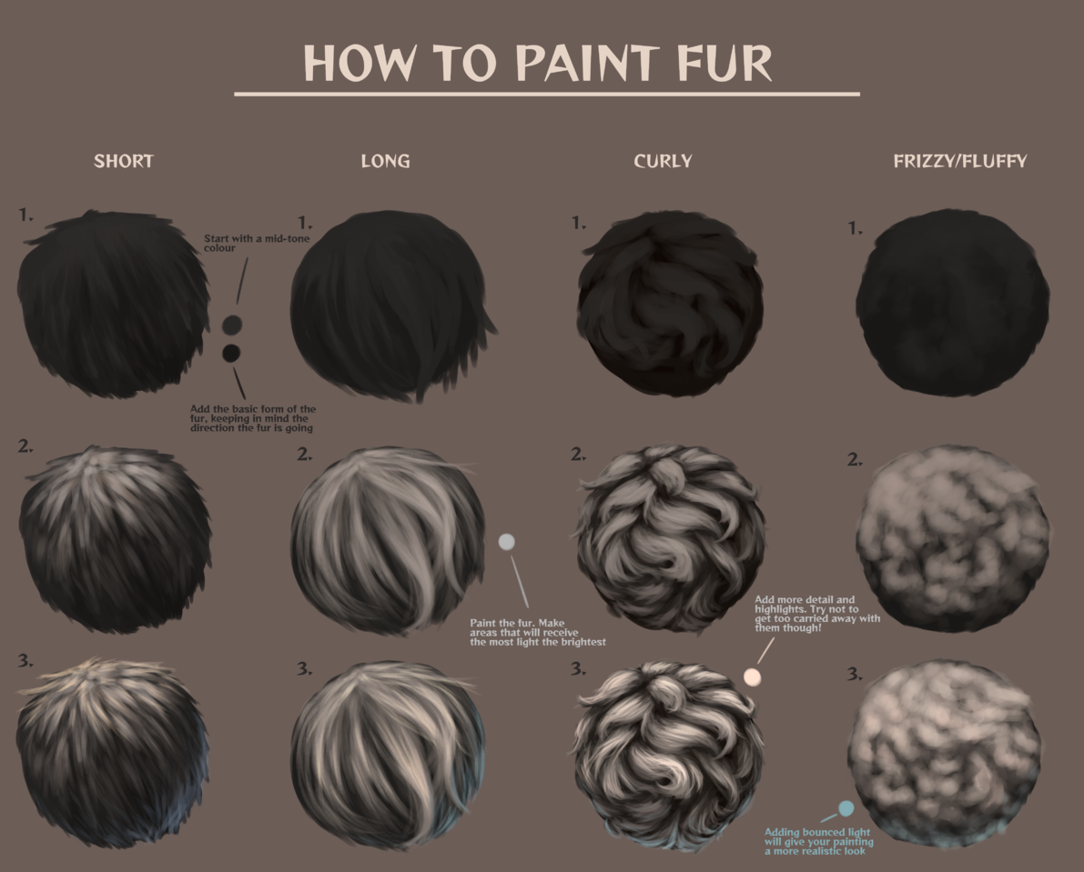 How to Paint Fur