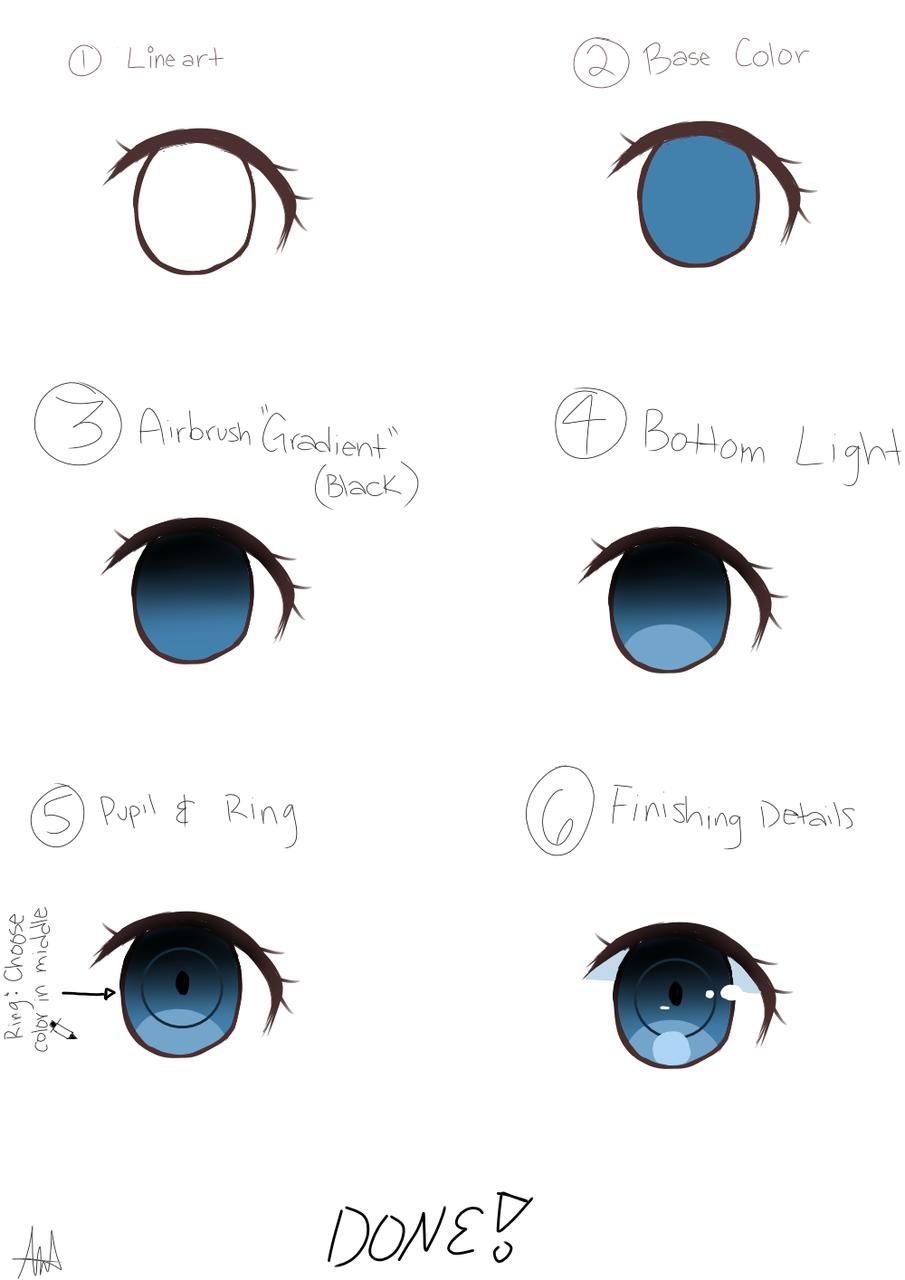 Eye Tutorial Illust of DonutAddic medibangpaint anime eyes tutorial