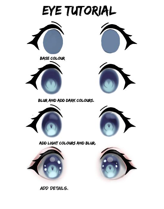 I had no other Idea🤦🏻♀️ Illust of Emaan eyes blue Shiny tutorial