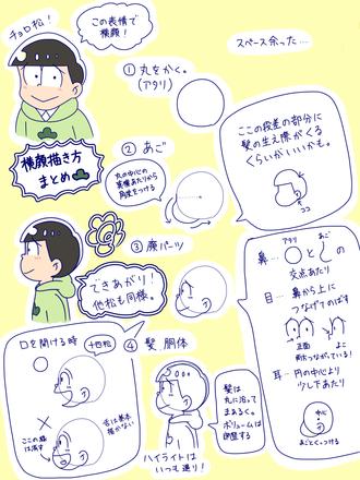 おそ松さん 横顔 書き方
