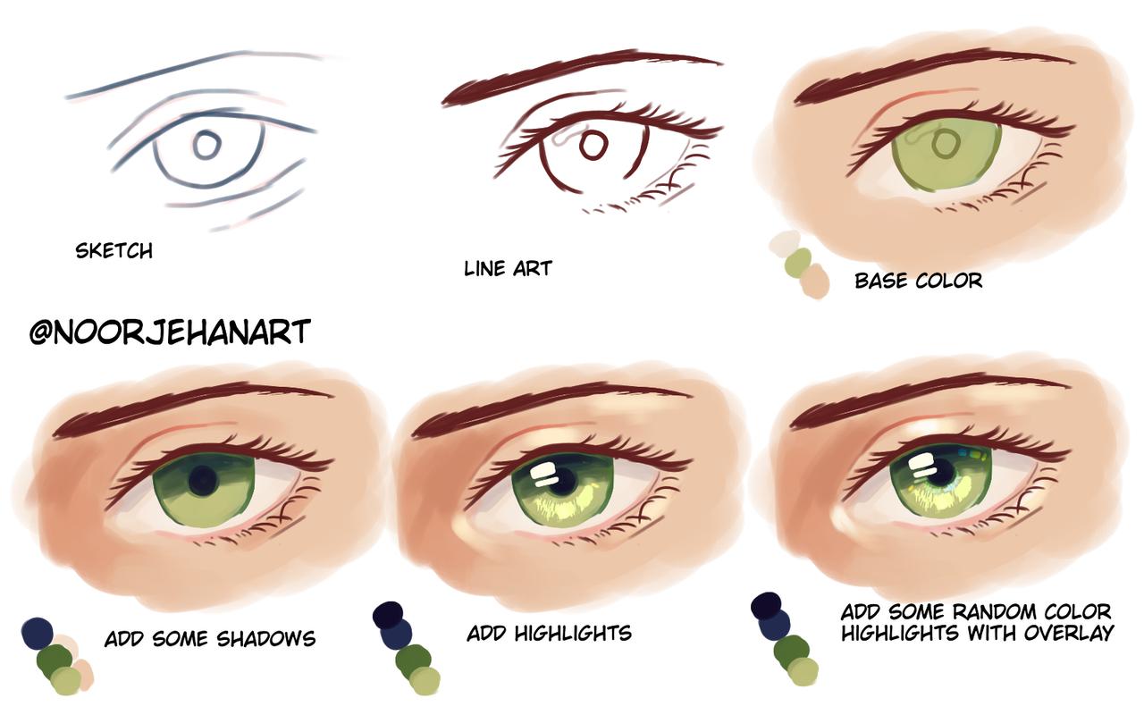 Anime eye tutorial💚