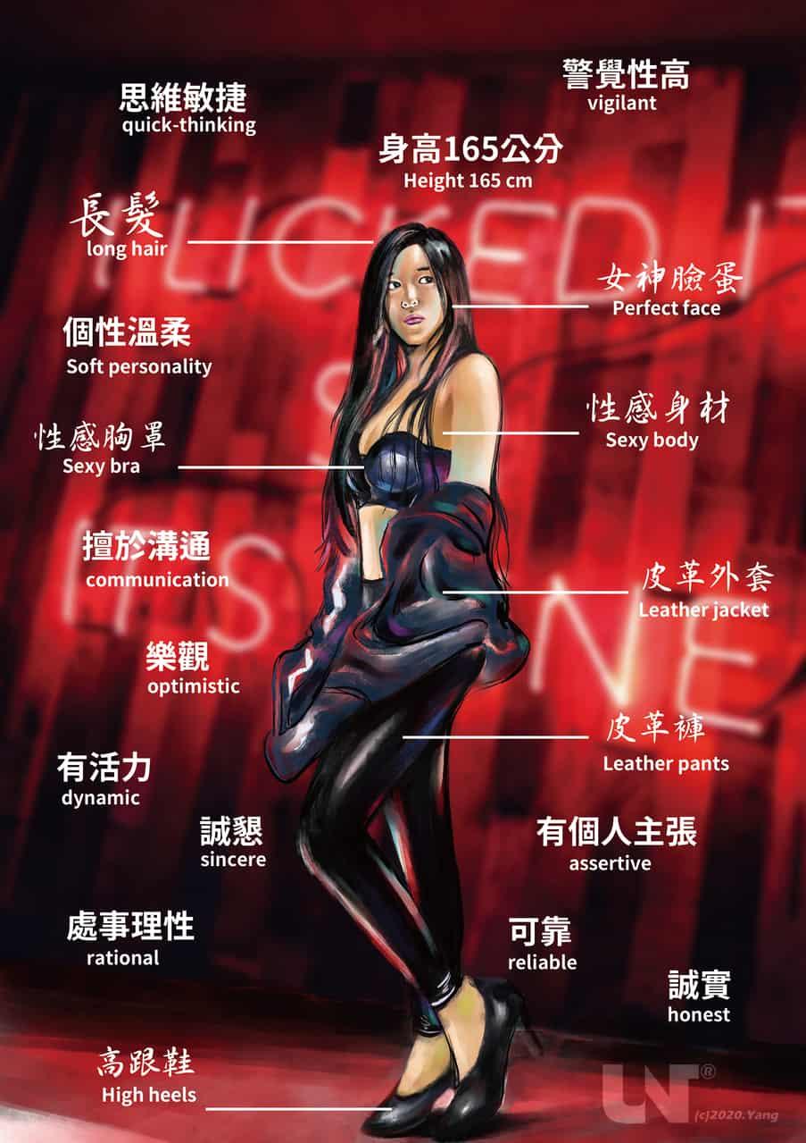 我的完美女友 Illust of Yang Nan MyIdealWaifu_MyIdealHusbandoContest MyIdealWaifu goddess 性感 完美情人