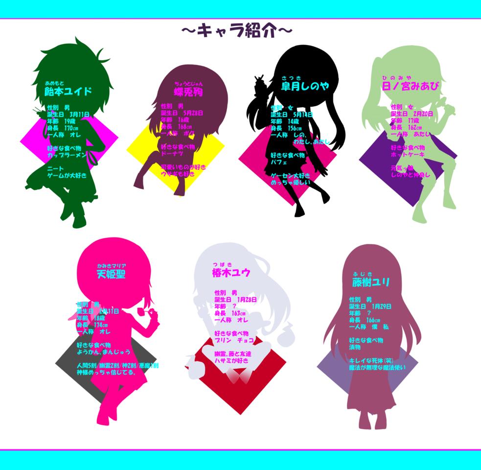 最近メインのオリキャラたち Illust of 墨野 蒼 キャラ紹介 oc ちびキャラ