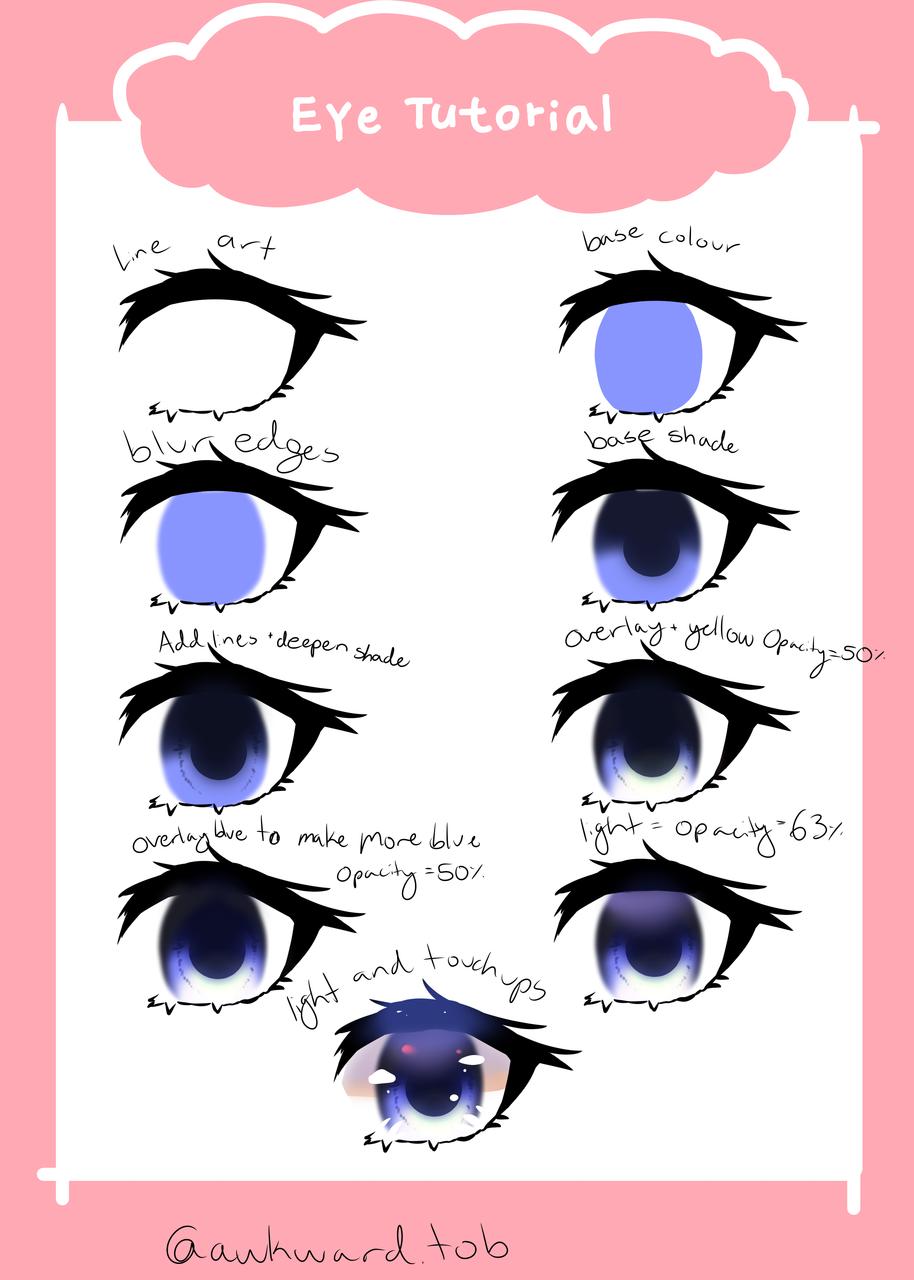 Eye Tutorial Illust of AwkwardTobi MyArt art eyetutorial tutorial