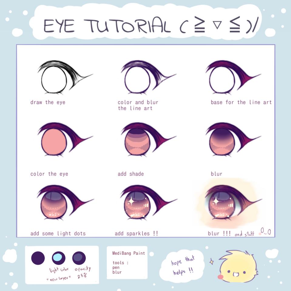 Eye tutorial  !!