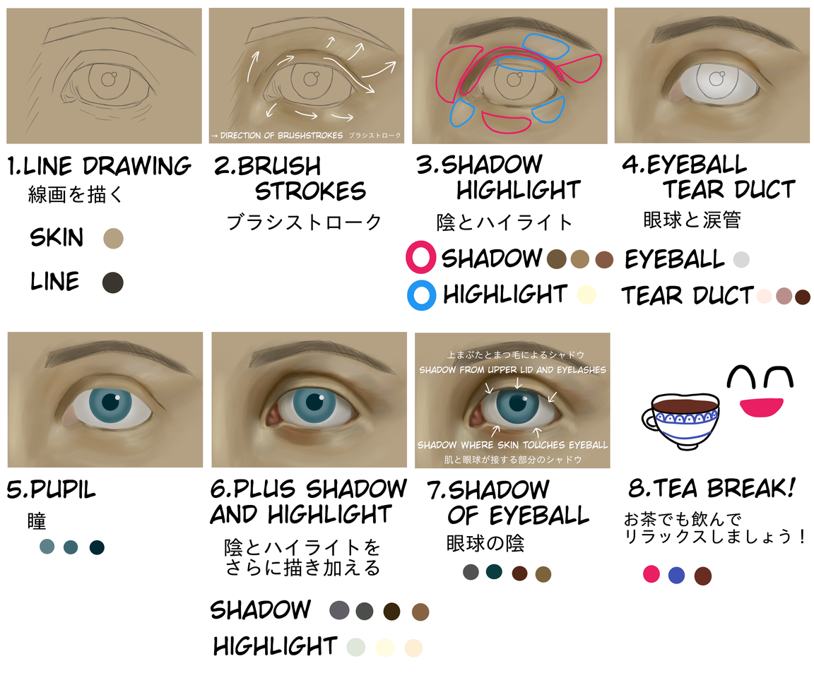 誰得☆目のメイキング(1/2) Illust of (*^○^*)イラストを描いてもいいんだ! medibangpaint メイキング making tutorial