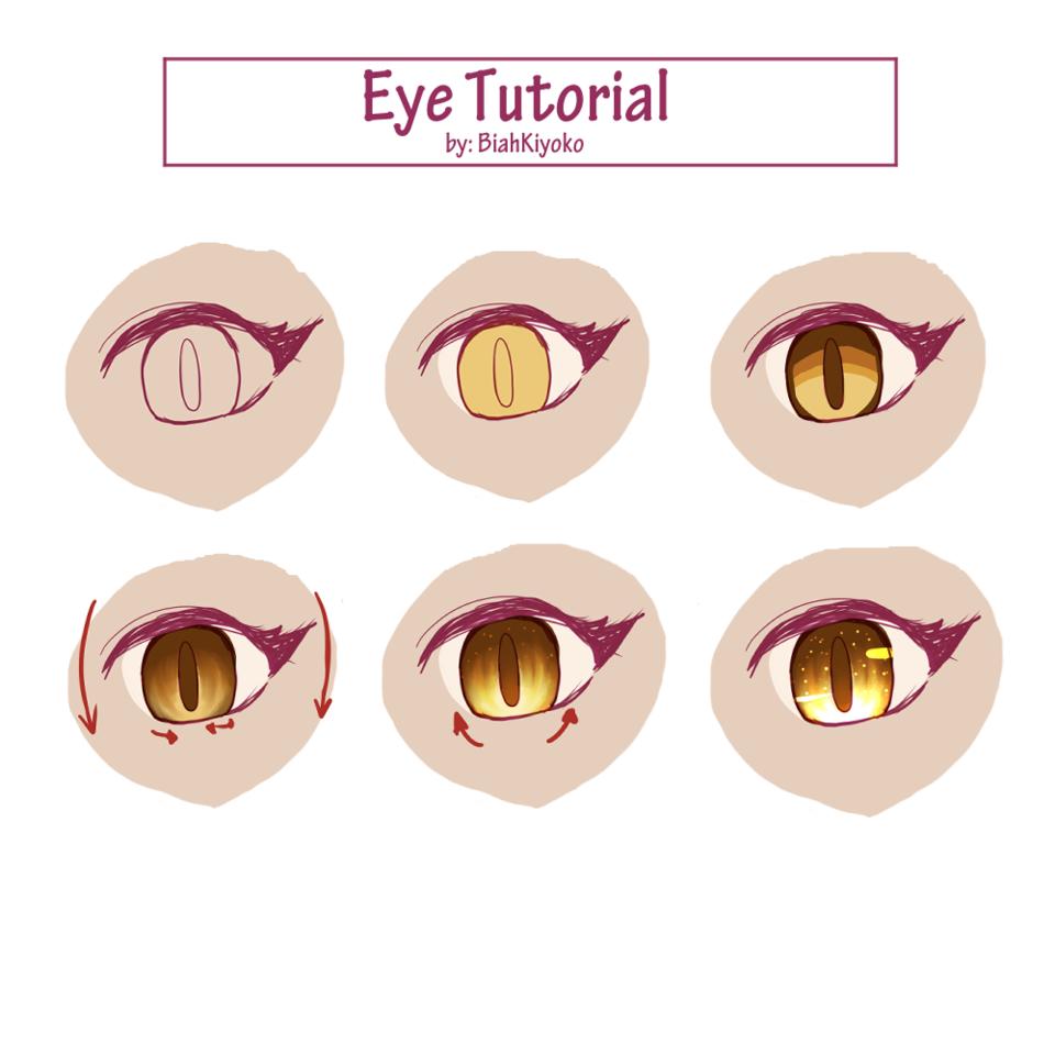Eye Tutorial Illust of BiahKiyoko The_Challengers 目イキング メイキング animeart eyes
