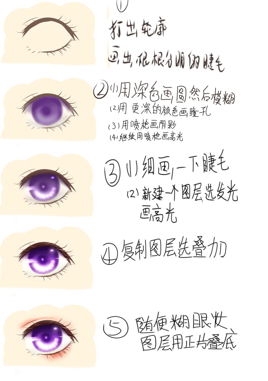 眼睛教程 Illust of Kitty medibangpaint
