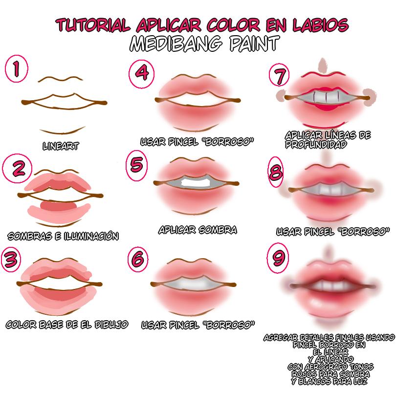Aplicación de color en labios