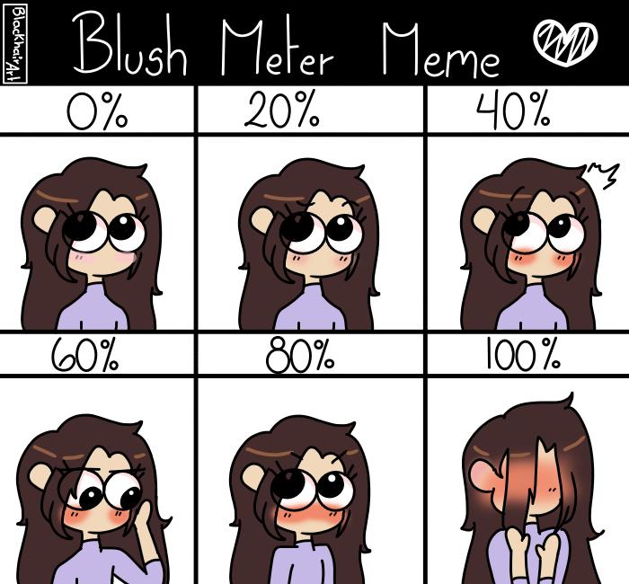 Blush Meter Meme.