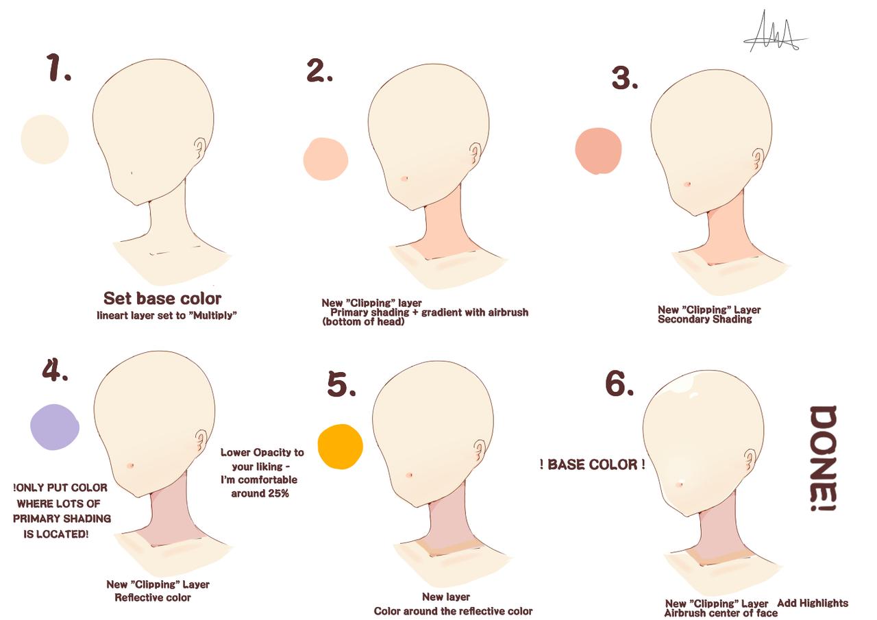 Skin Tutorial Illust of DonutAddic medibangpaint 講座 skin メイキング