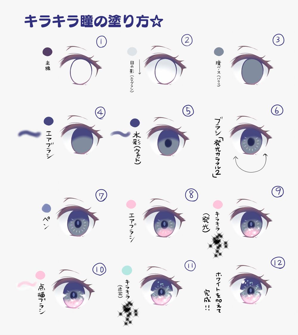 キラキラ瞳の塗り方☆/彩葉