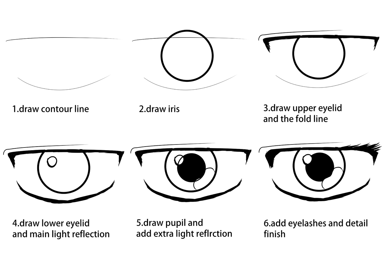 how to draw eye easy