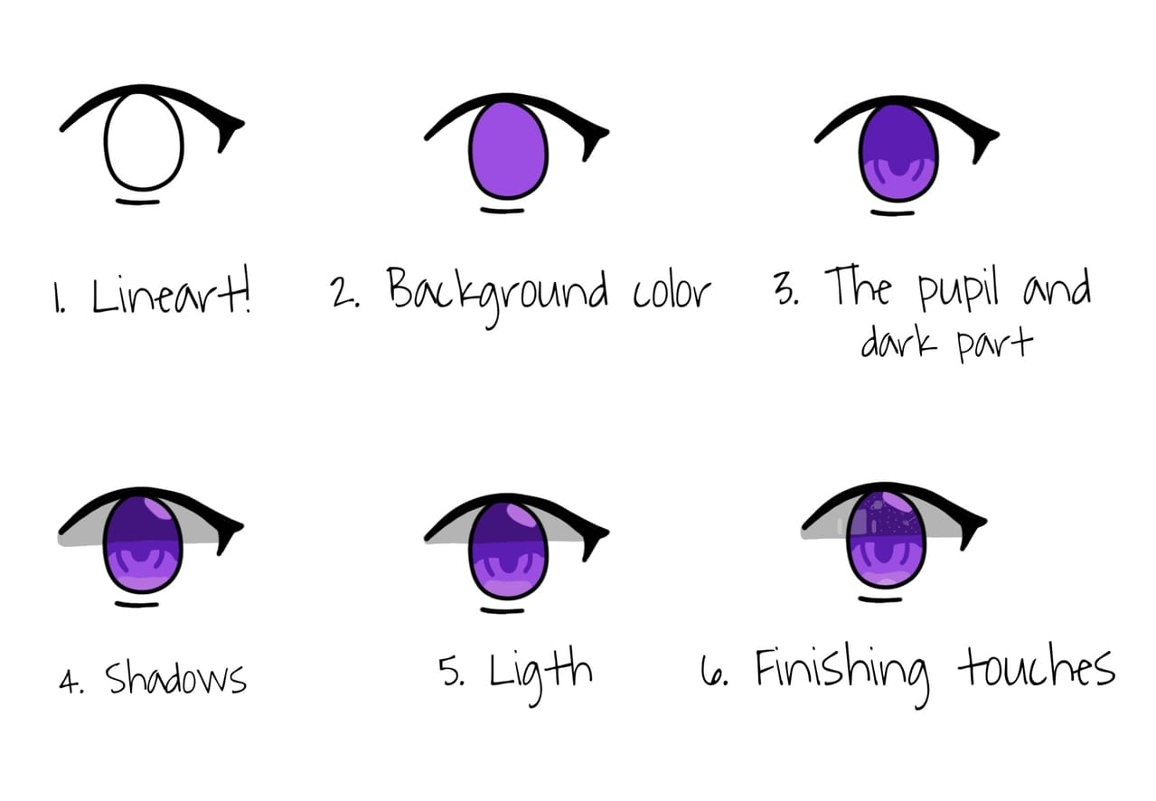 Eye Tutorial! Illust of Kmy_Kat The_Challengers tutorial eyes