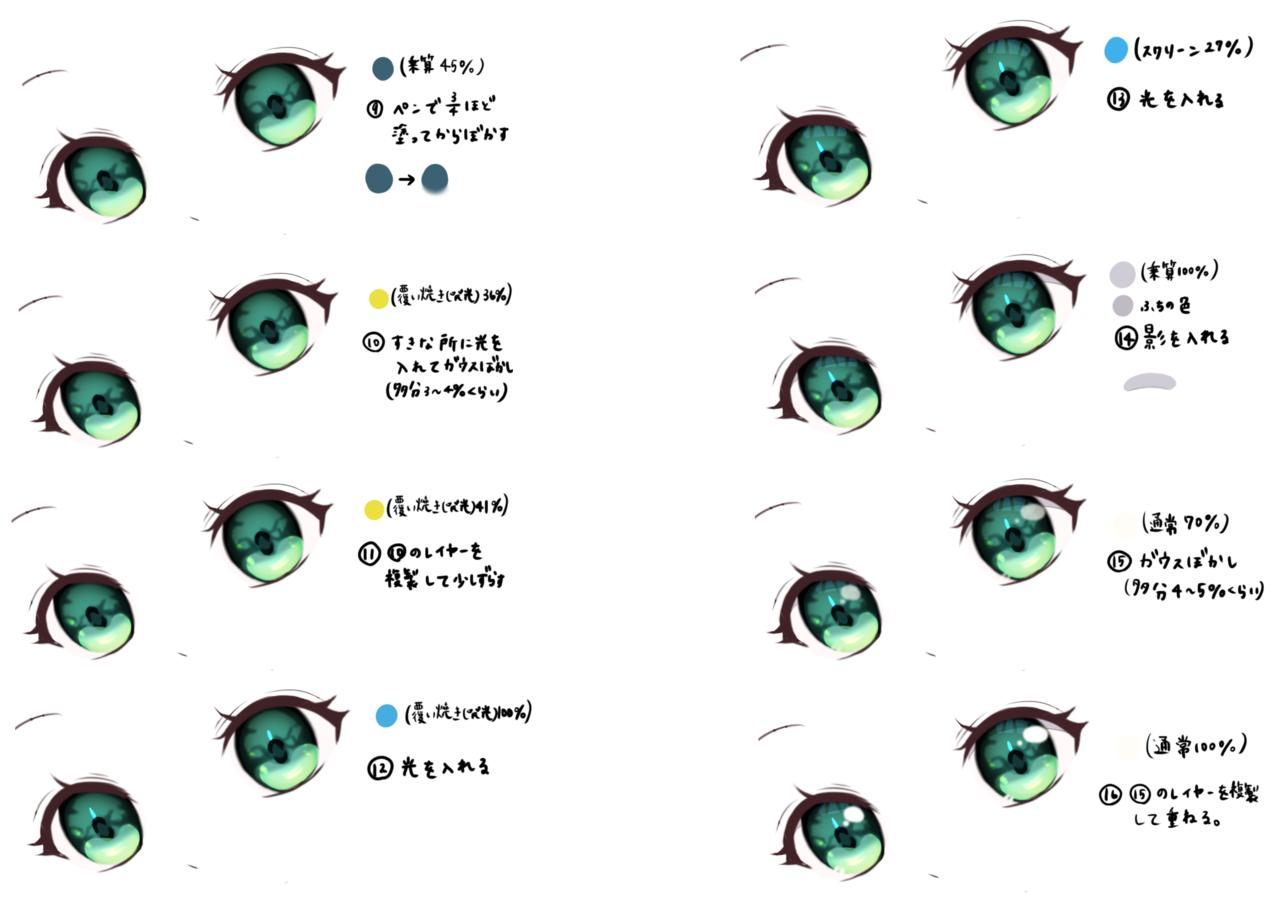 目イキング Illust of Dari(Kurobane_Fuka) Post_Multiple_Images_Contest 目イキング メイキング eyes 講座的