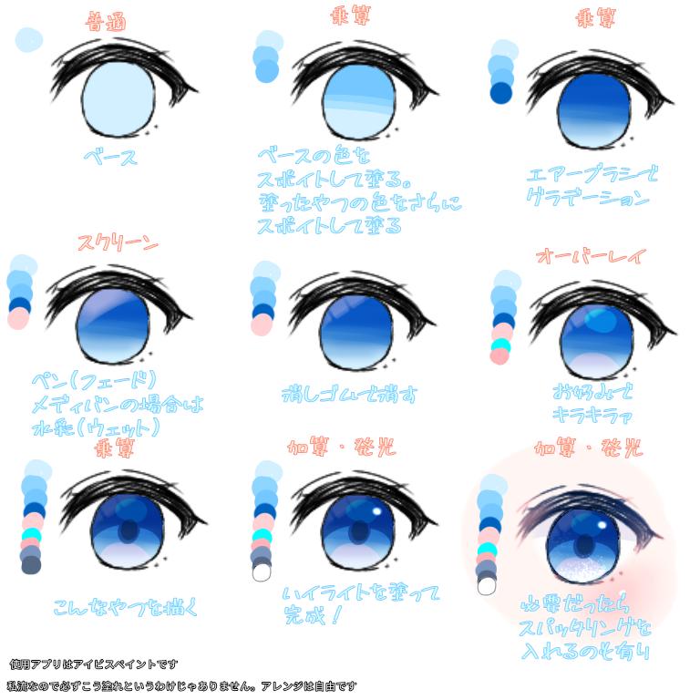 おめめ Illust of イチミル The_Challengers eyes メイキング 目イキング tutorial