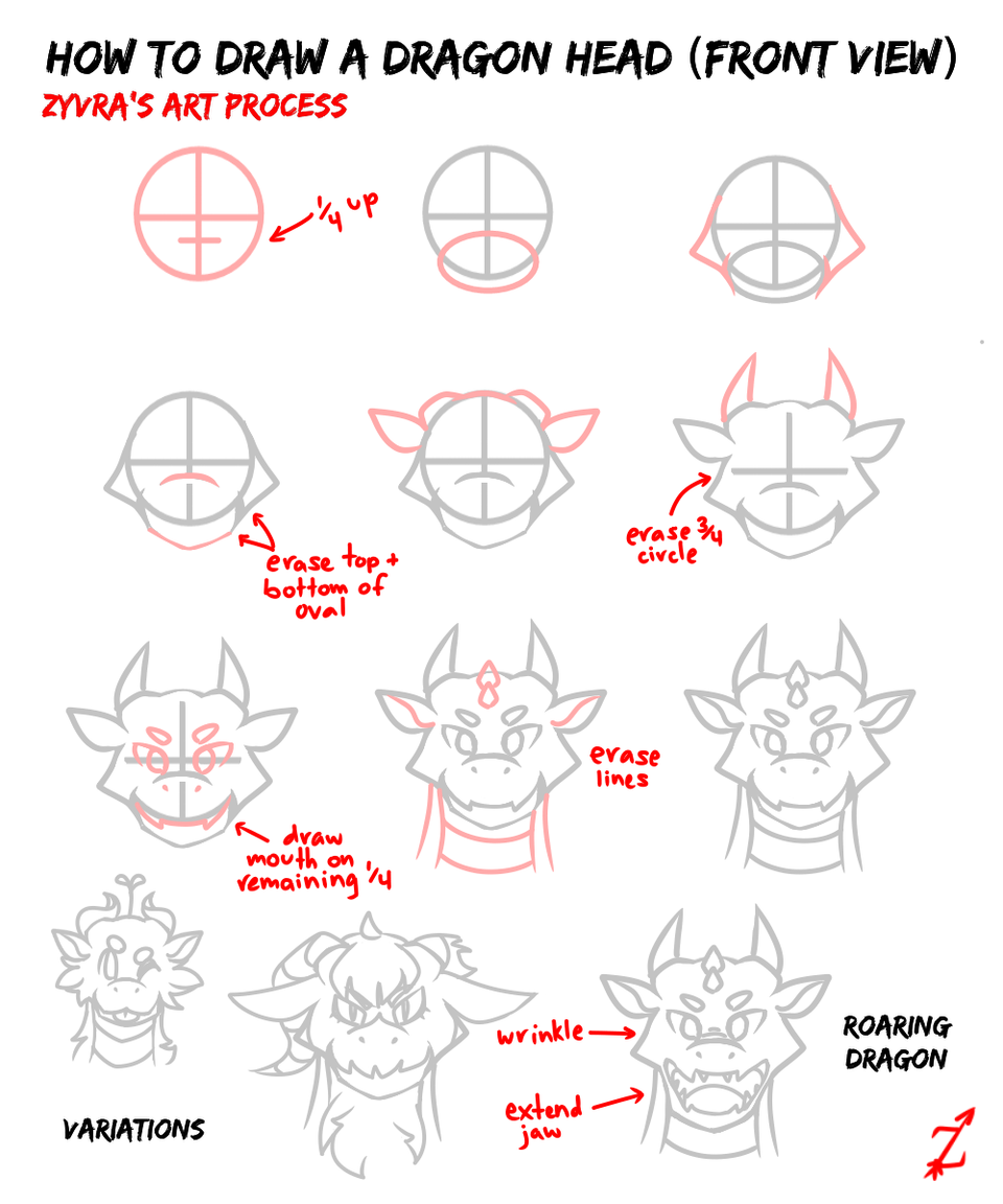 How to Draw a Dragon Head (Front View) Illust of Zyvra Dragonfyre The_Challengers medibangpaint cute dragon furry tutorial sketch