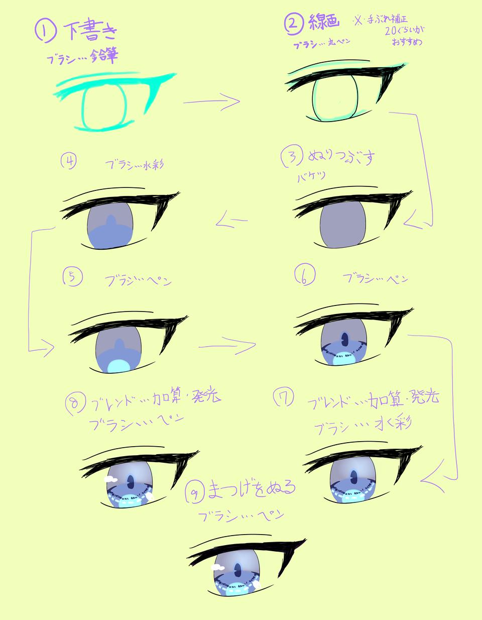 目 メイキング Illust of サーシャン  (小6) The_Challengers 紫瞳 メイキング 目イキング tutorial