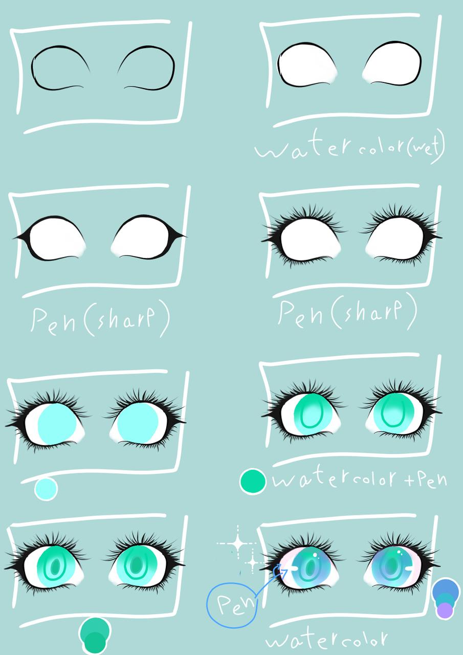 Tutorial -Eye