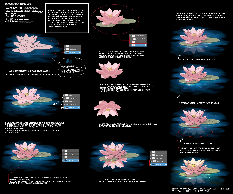 Water Reflection Tutorial/クロモノ
