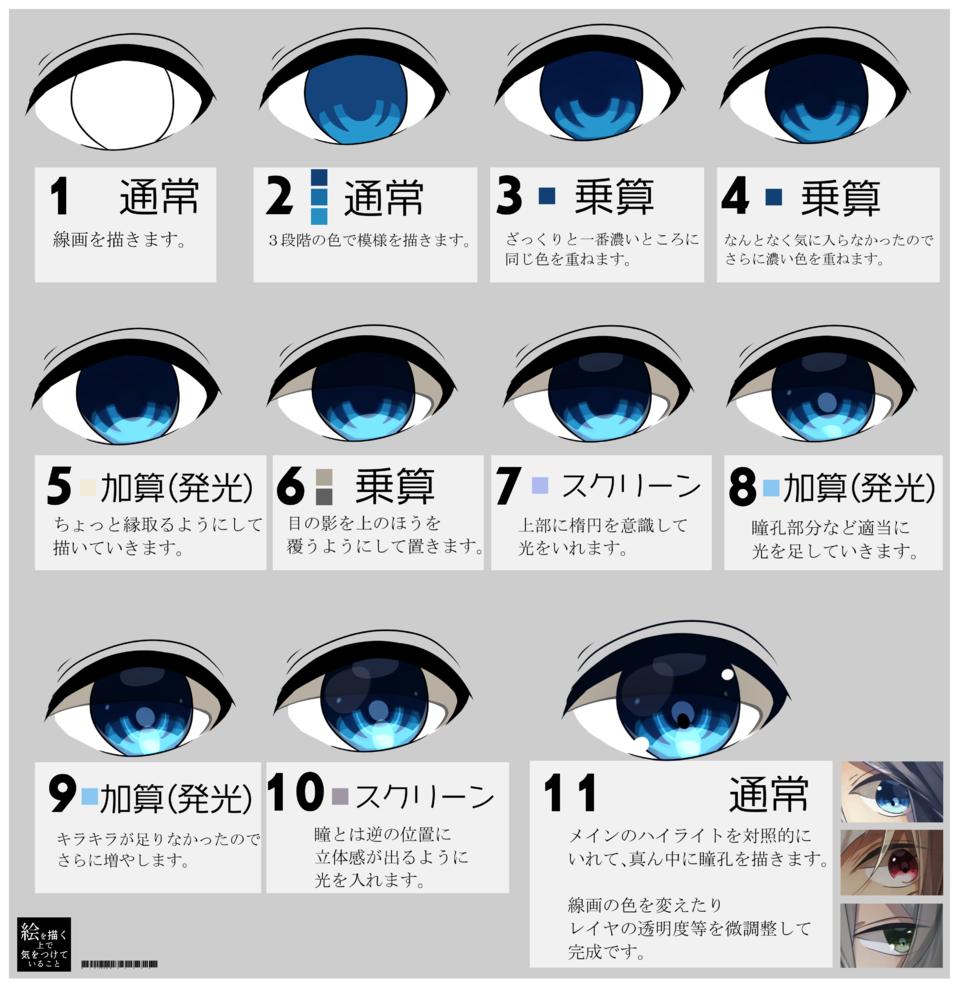 メイキング Illust of 桐谷カナメ eyes 講座 メイキング