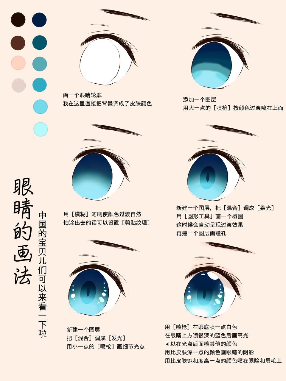 眼睛的画法^ω^