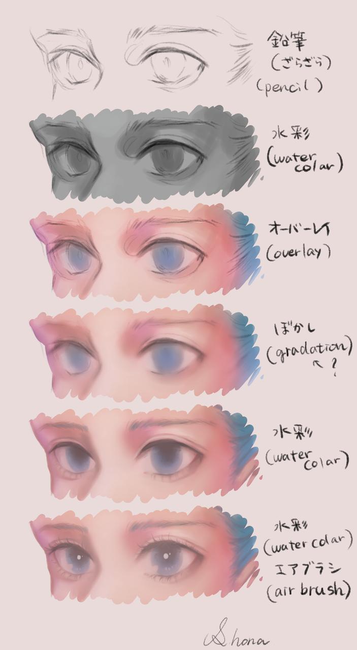 Tutorial(eye)