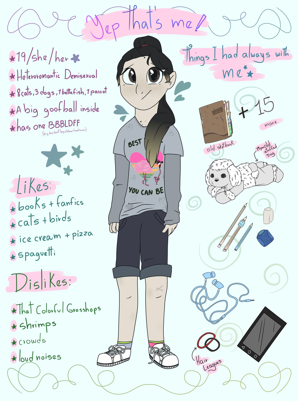 Know the artist!  [I tried my best] ;u;